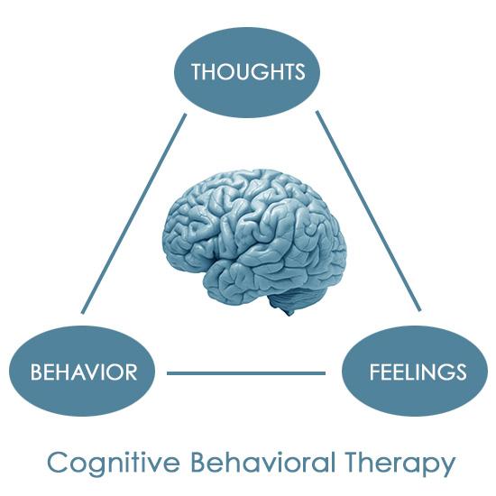 Cognitive Behavioral Therapy in Atlanta